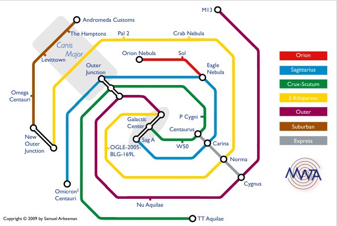 As A Subway Map.Milky Way Transit Authority